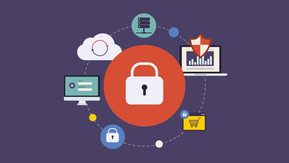 Segurança da informação LGPD